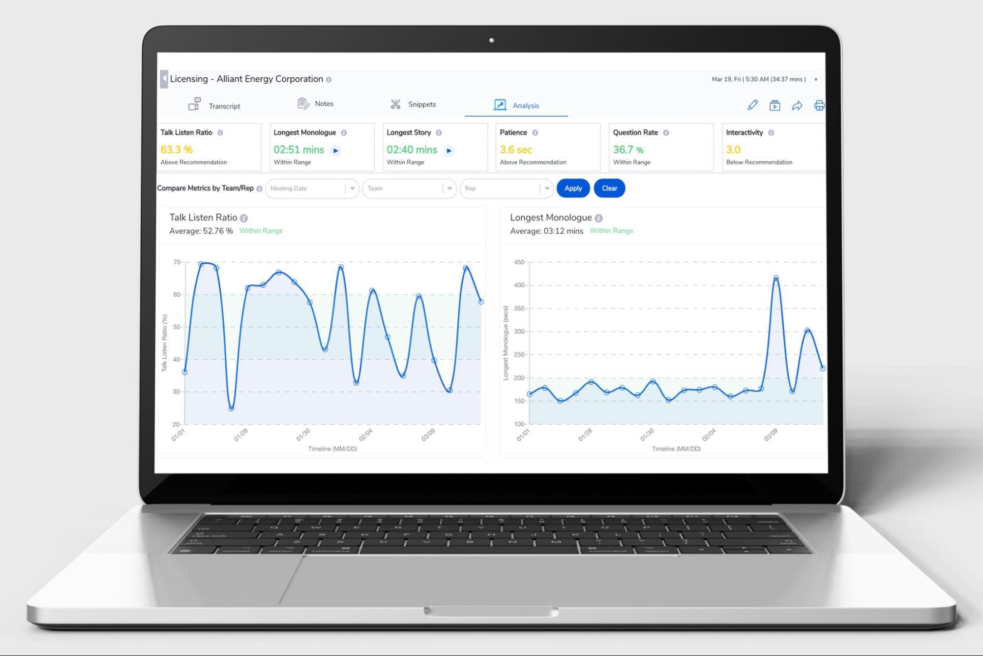 Rafiki Sales Analysis