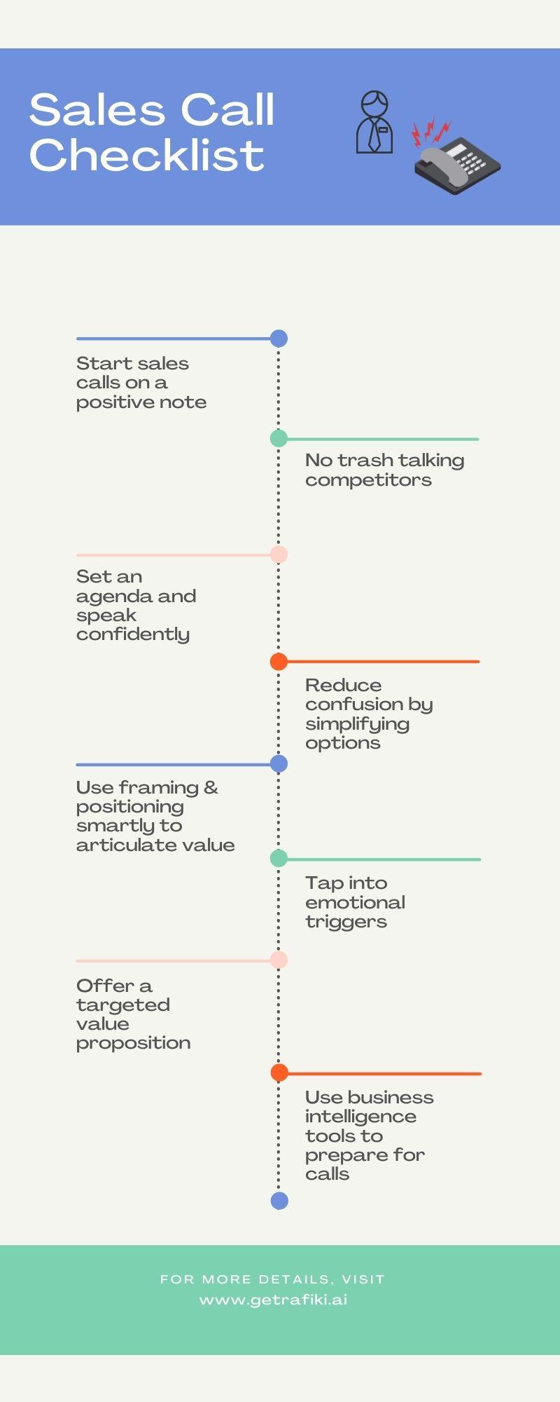 Rafiki Sales Call Checklist