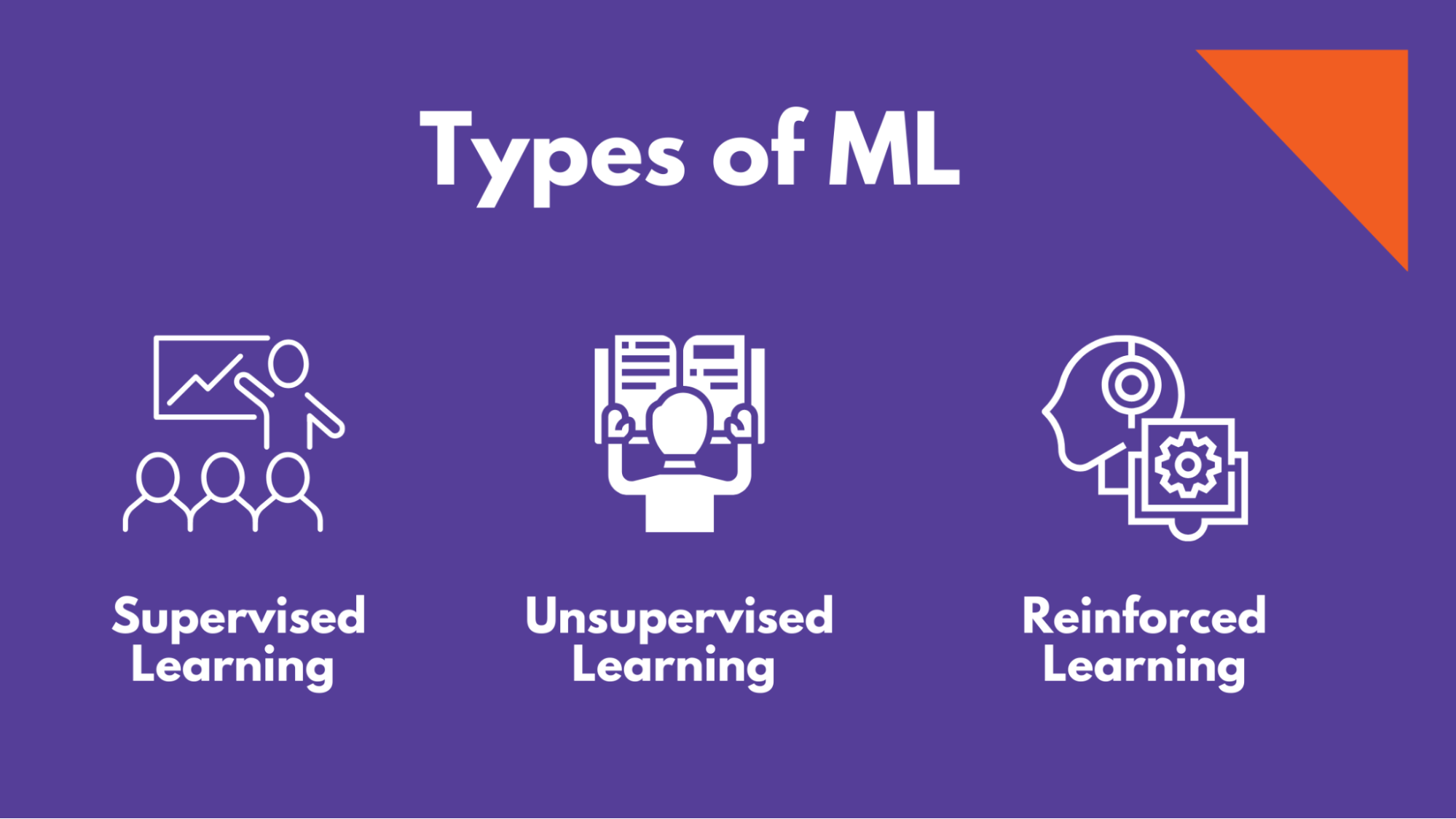 Types of ML
